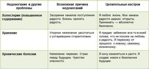 Духовное развитие с коучем 1 России Константином Довлатовым