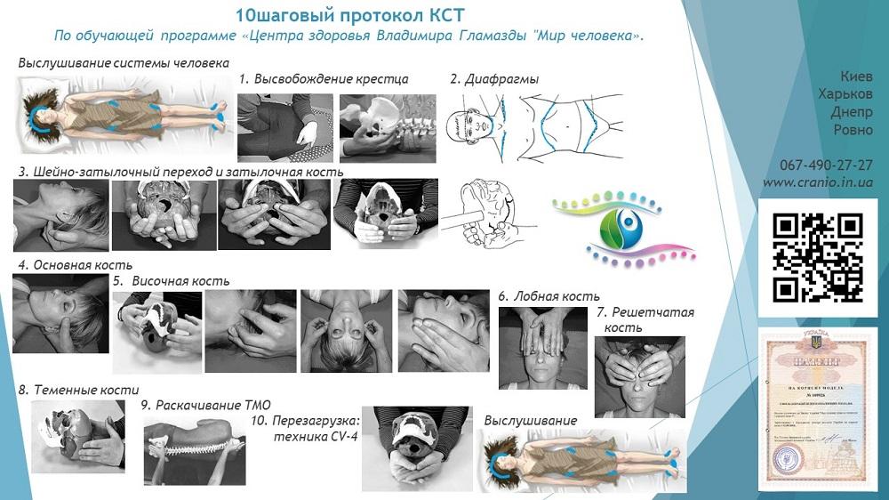 КСТ-точная диагностика организма